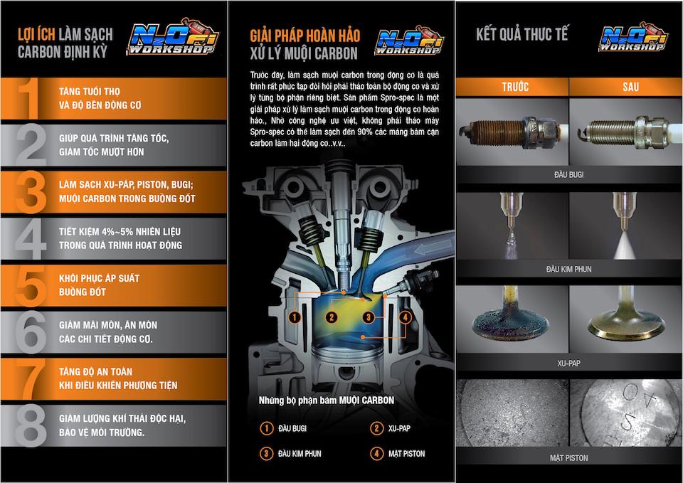 bảng hướng dẫn dịch vụ của n20 store